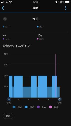 GARMIN睡眠データ-01