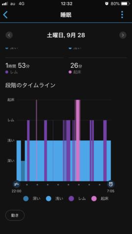 GARMIN睡眠データ-04